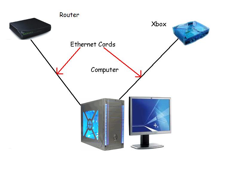commview xbox one